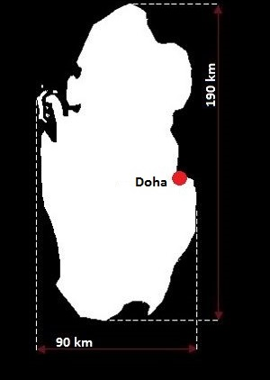 Katar mapa