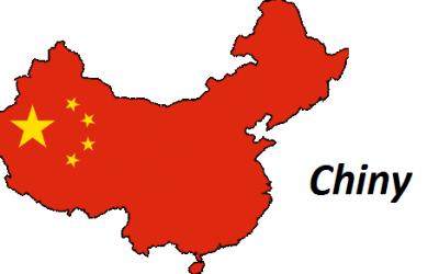 Chiny geografia