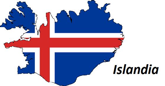 Islandia geografia