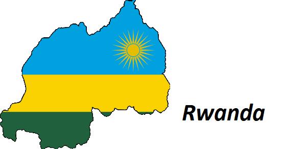 Rwanda ciekawostki – część 3