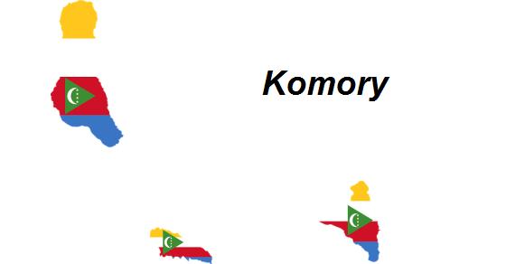 Komory geografia