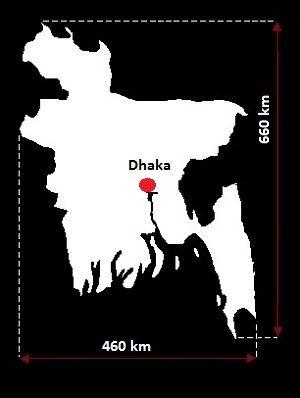 Bangladesz wymiary