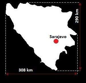 Bośnia i Hercegowina wymiary