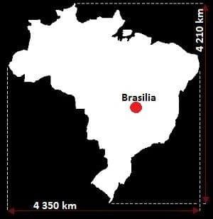 Brazylia wymiary