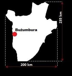 Burundi wymiary