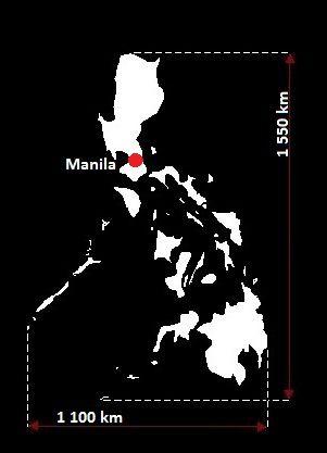 Filipiny wymiary