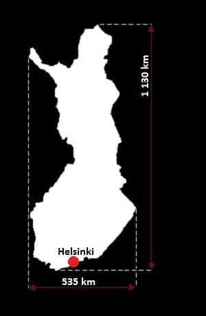 Finlandia wymiary
