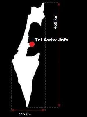 Izrael wymiary