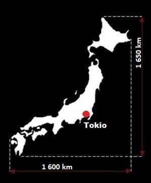 Japonia wymiary