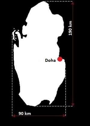 Katar wymiary