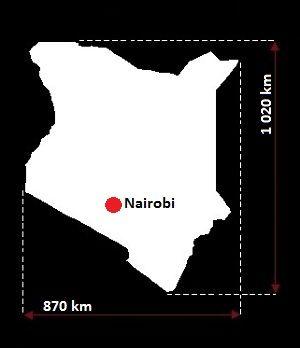 Kenia wymiary