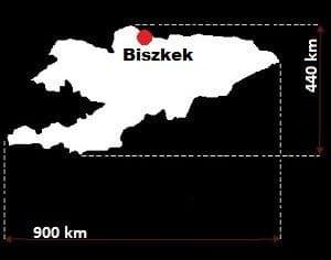 Kirgistan wymiary