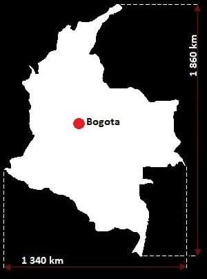 Kolumbia grafika