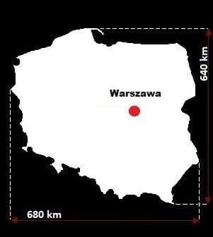 Polska wymiary