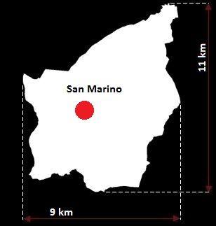 San Marino wymiary