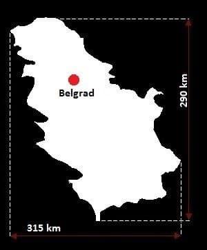 Serbia wymiary