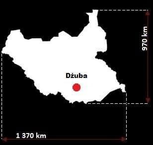 Sudan Południowy wymiary