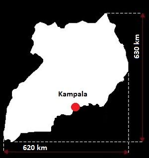 Uganda wymiary